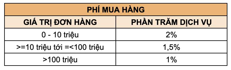 Bảng giá đặt hàng Trung Quốc 3