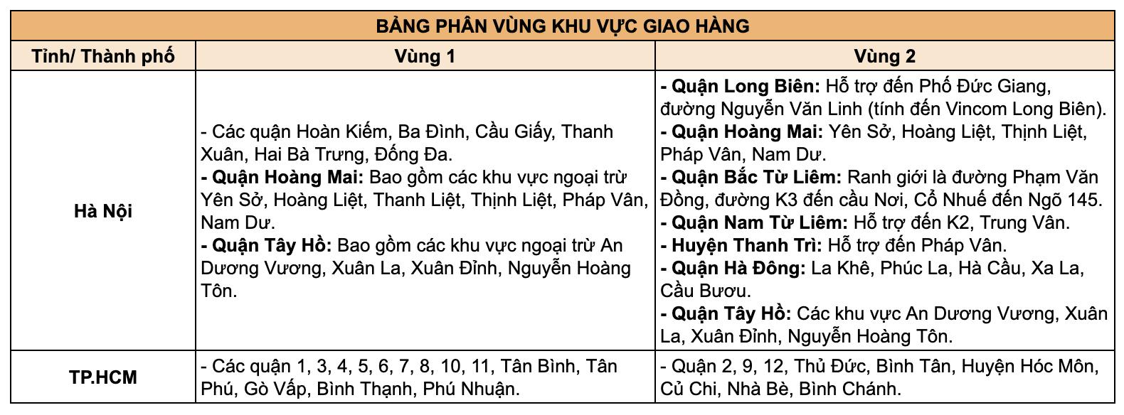 Bảng giá đặt hàng Trung Quốc 8