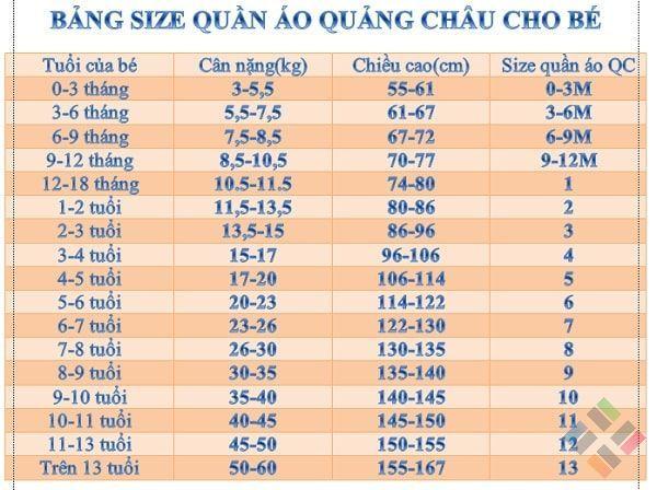 Bảng size quần áo Quảng Châu cho bé