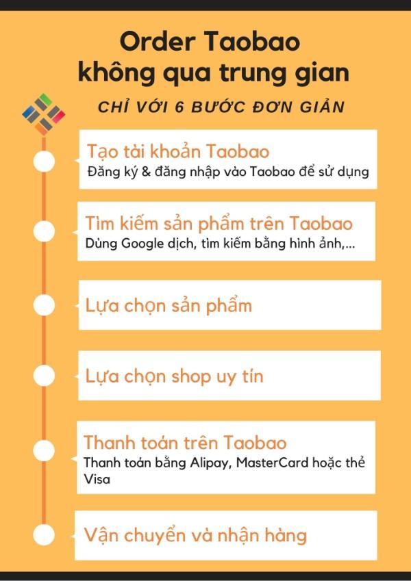 6 bước Order Taobao không qua trung gian